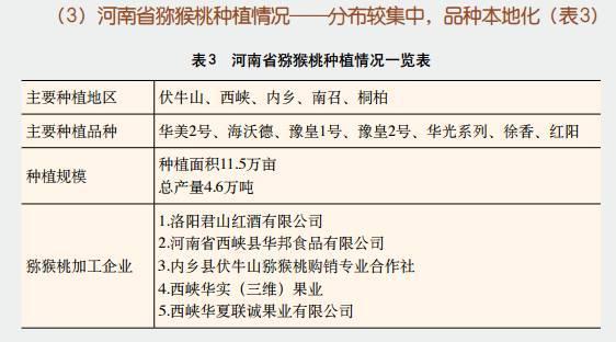 你真懂中国猕猴桃产业吗?目前存在的五个思考