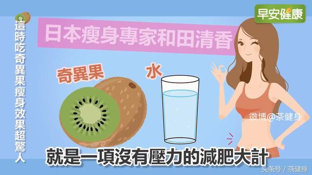专家推荐晚餐后1杯水1颗奇异果 打造易瘦体质超级瘦身