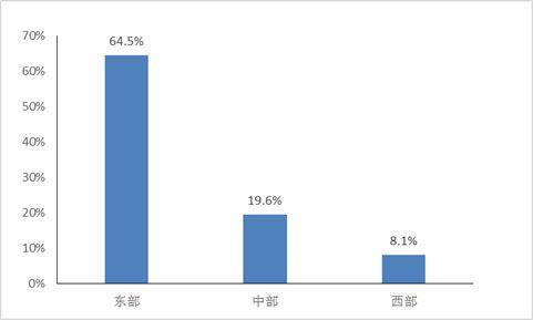 《中国农村电子商务发展报告(2016-2017)》震撼发布!